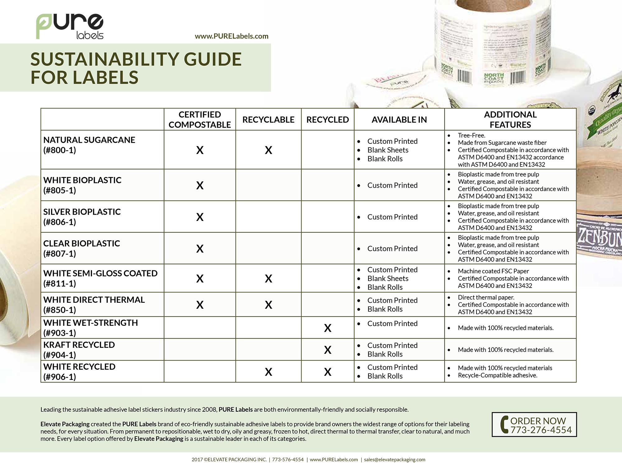 PURE Labels Sustainability Guide